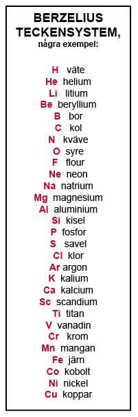 kemiska föreningar exempel